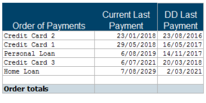 Order Payment DD Plan